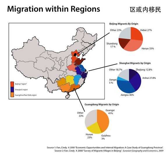 impacts of internal migration within china Internal migration in china – opportunity or trap introduction since the 1980s, migration within china has increased con-siderably along with the economic upturn1.