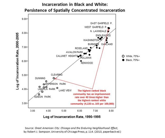 Incarceration Vs Rehabilitation Persuasive Essay