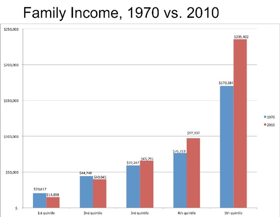 dual income families Dual-income families in the new millennium: reconceptualizing family type linda duxbury sprott school of business, carleton university, ottawa, canada.