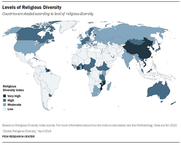 an analysis of the causes of diversity between religions Causes of ethnic conflict: examining the role of religious diversity and contagion effects when subjected to empirical analysis there are several problems with this.