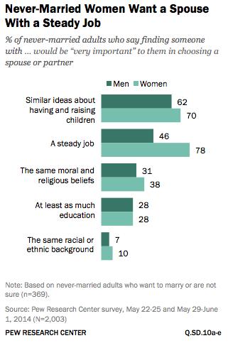 Should i be in a interracial relationship quiz