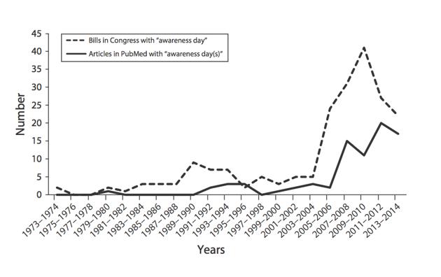 CDC - DPDx - Monthy Case Studies - 2015