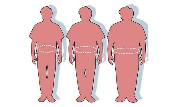 Obesity waist circumference