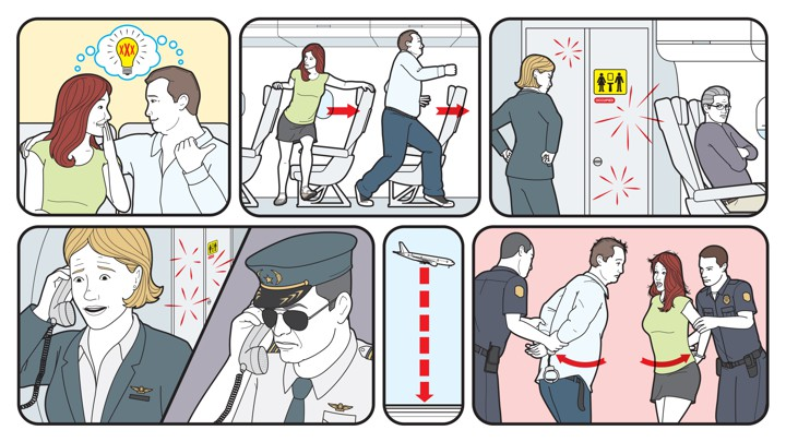 A Brief History of the Mile High Club - The Atlantic