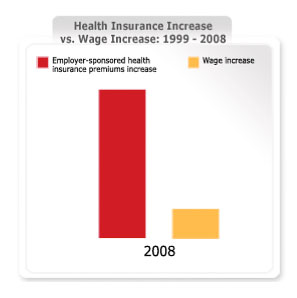 Chart from the U.S. Department of Health and Human Services.