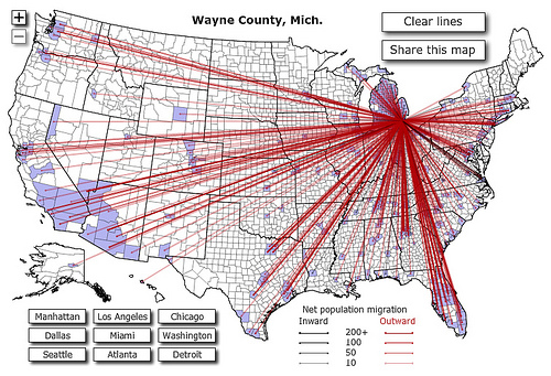 Migration from Detroit