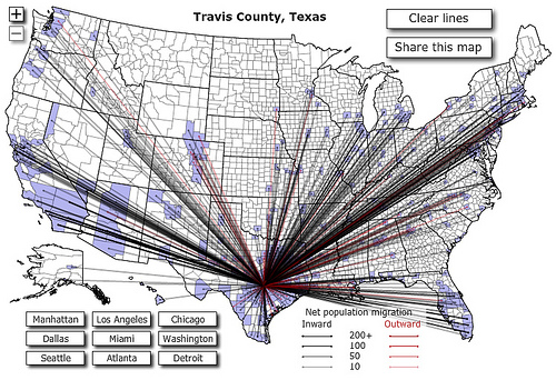 Migration to Austin