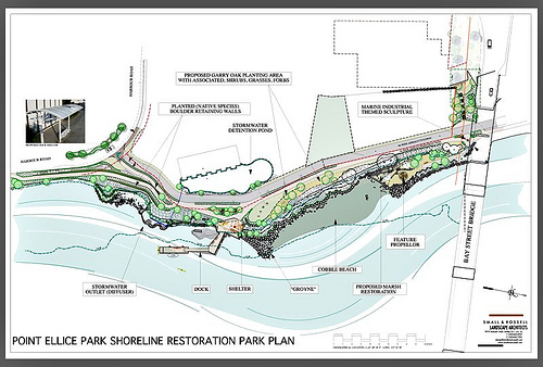 shoreline and park restoration plan (by: Small & Rossell landscape architects)