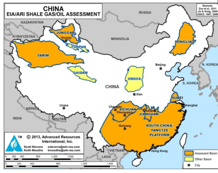 shale gas China