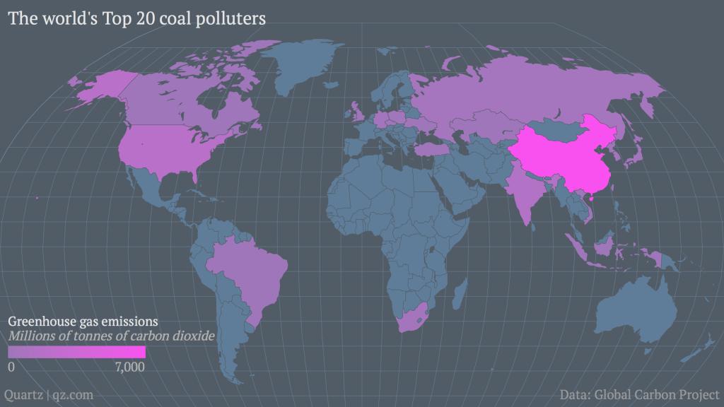 coal polluters
