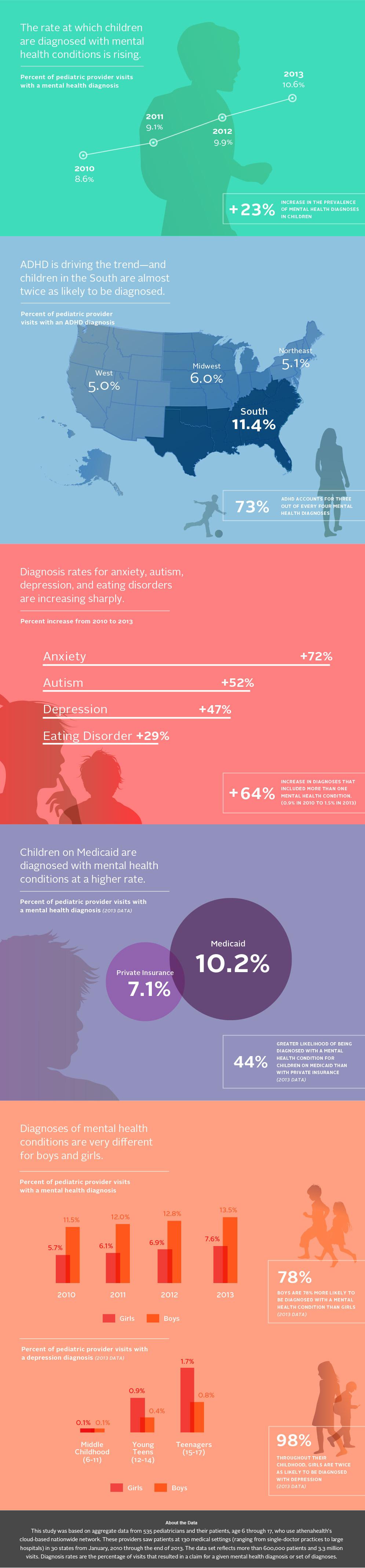 athena infographic