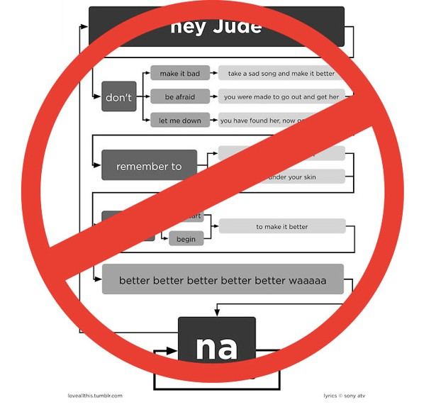 I the Song-as-Flowchart Meme, and Here's Why You Should ... Hey Jude Diagram on