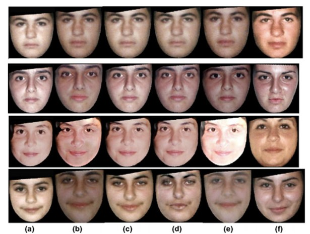 Computers See Your Face As A Child Will They Recognize You As An - How focal lengths can change the shape of your face