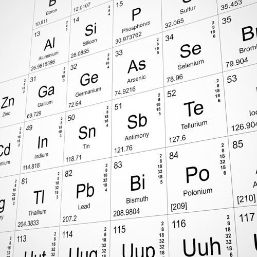The Periodic Table Is Getting Four New Elements The Atlantic