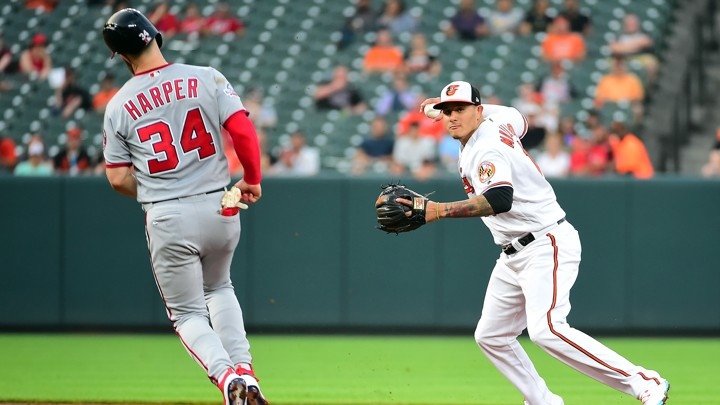 Bryce Harper or Manny Machado: Whose Contract Is Better