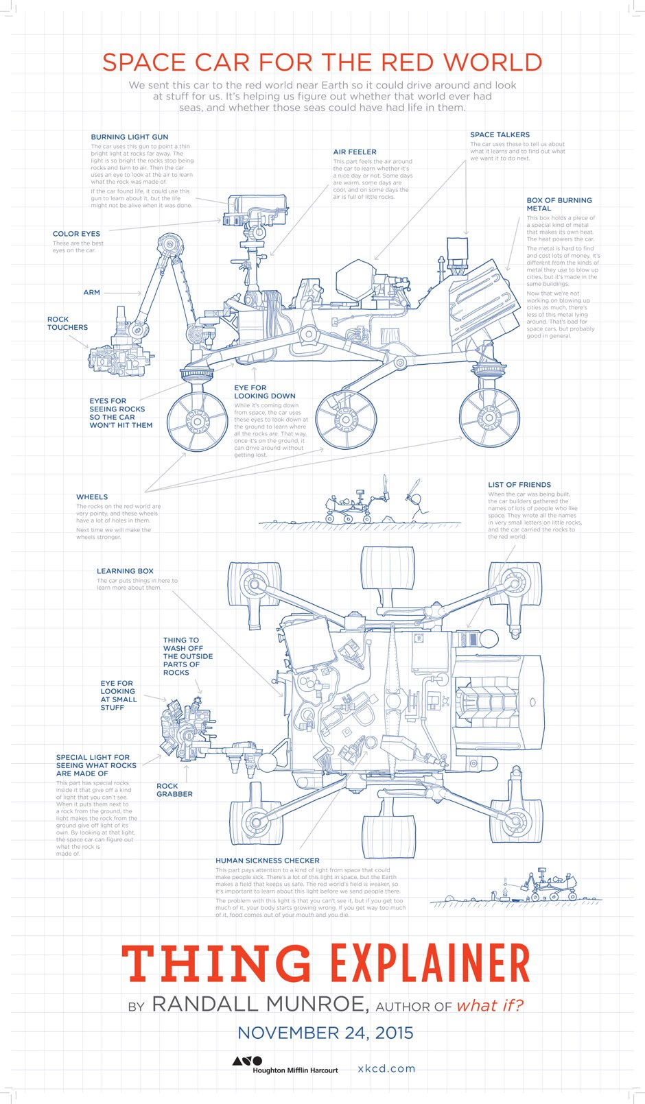 Xkcd shirt design - Randall Munroe Click To Enlarge