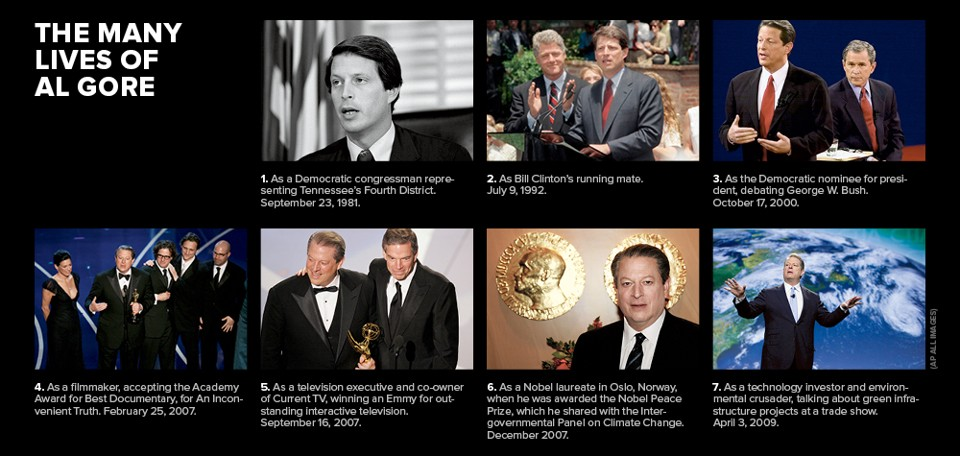 reaction paper al gore Get access to reaction paper an inconvenient truth essays only from anti essays listed results 1 - 30 get studying today and get the grades you want.