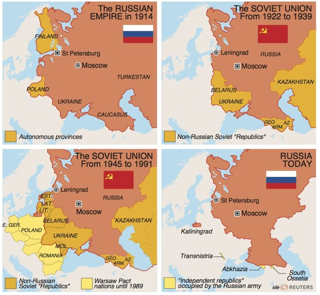 Russia And The Curse Of Geography From Ivan The Terrible To