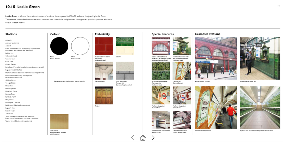 london underground design guide London underground design idiom  tfl commissioned sew to create a  design guide that would recognise the great existing design, while creating  confident,.