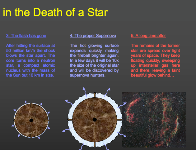 20 Days to Go: The Death of a Star?