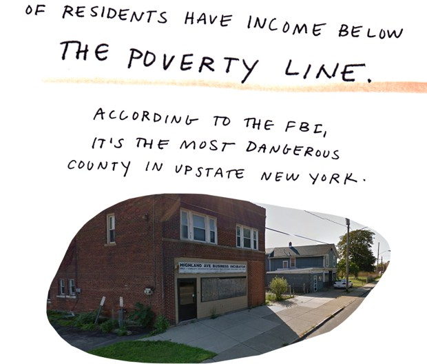 of residents have income below the poverty line. According to the FBI, it's the most dangerous county in upstate New York.