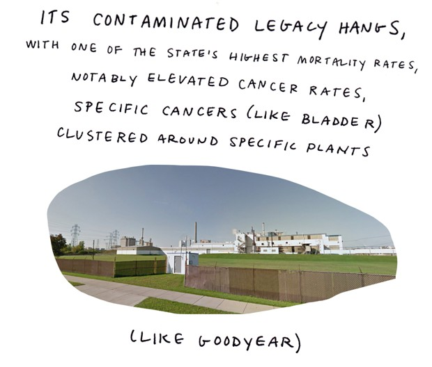 Its contaminated legacy hangs, with one of the state's highest mortality rates, notably elevated cancer rates, specific cancers (like bladder) clustered around specific plants (like Goodyear)