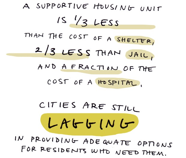 A supportive housing unit is 1/3 less than the cost of a shelter, 2/3 less than jail, and a fraction of the cost of a hospital. Cities are still lagging in providing adequate options for residents who need them.