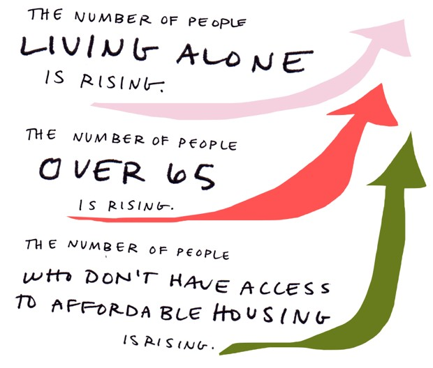 The number of people living alone is rising. The number of people over 65 is rising. The number of people who don't have access to affordable housing is rising.