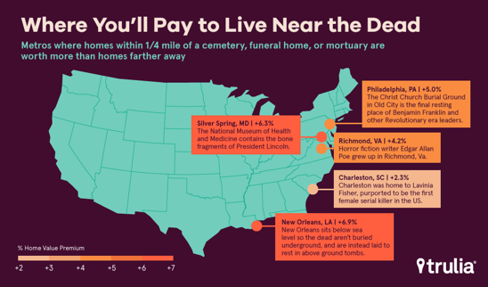 map of places where home prices are higher near cemeteries