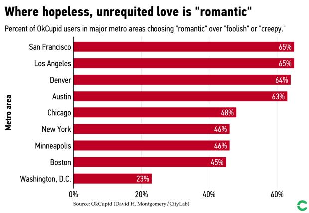 Unrequited Love Songs – QuotesTa |Unrequited Love Creepy