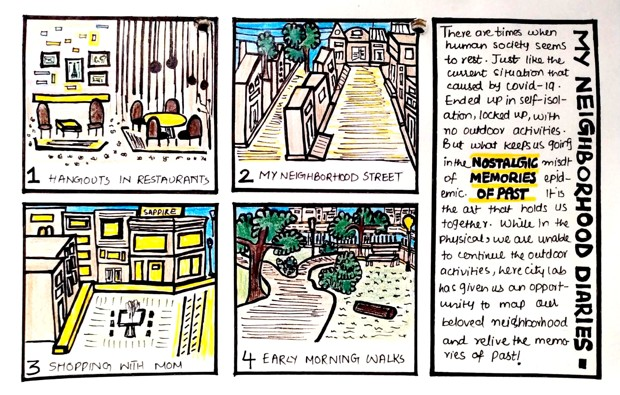 Hand-drawn images of the activities the author misses