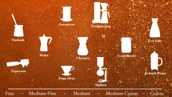 How To Make Perfect Coffee The Atlantic - 22 perfect things that will make your day so much better