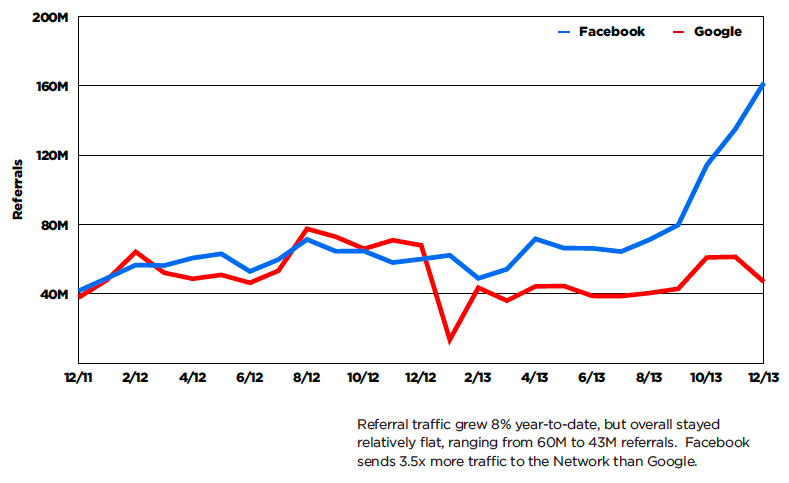 The Positive and Negative Effects of Facebook   TurboFuture SlideShare Is Social Media Ruining Students