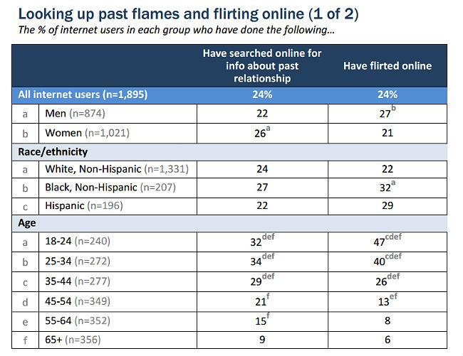 Das atantic online dating