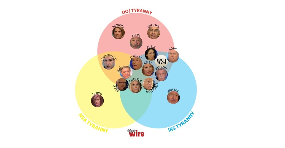 Some Call It Tyranny  An Atlantic Wire Pundit Guide