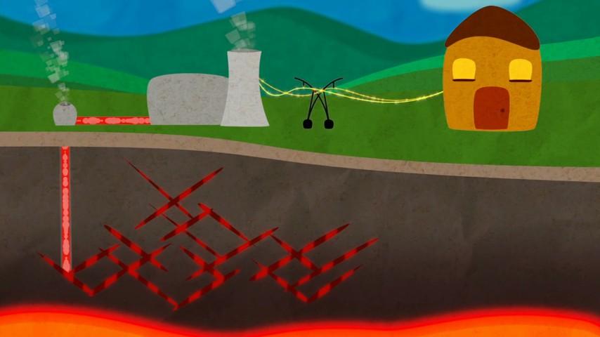 Geothermal Energy For Kids | Kids Matttroy