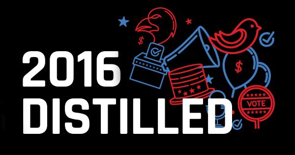 2016 Distilled