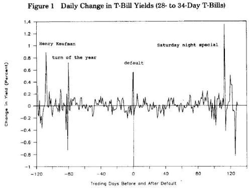 1979-treasury-default.jpeg