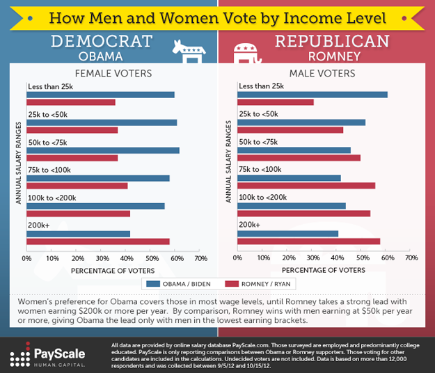 1men women by income.png
