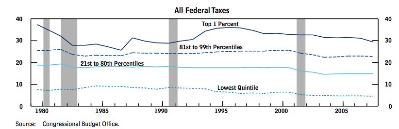 30 years taxes.png