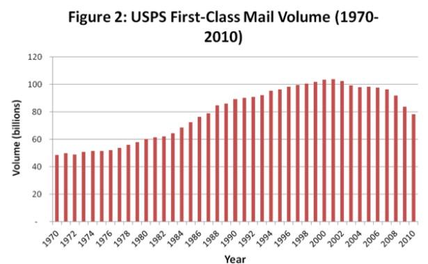 615_380_First_Class_Mail.jpg