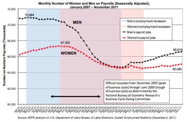 615_Men_v_Women_Employment.jpg