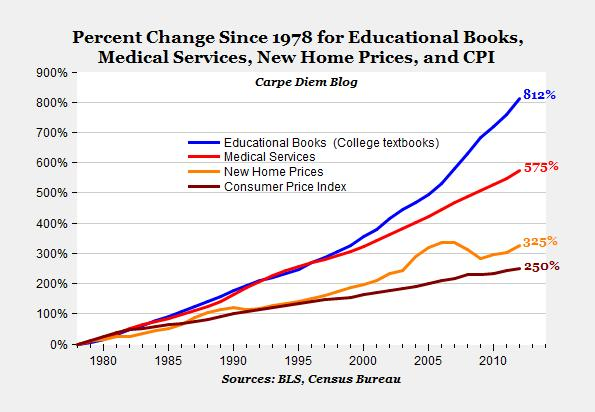 AEI_Textbook_Inflation.jpg