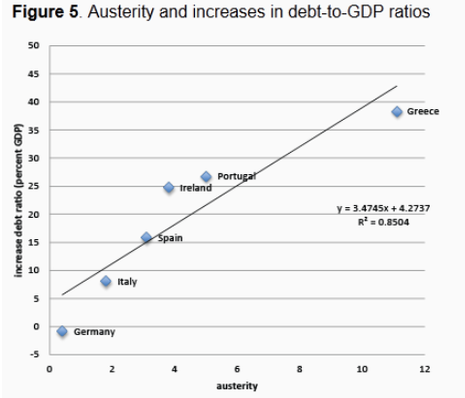 AusterityFail.png