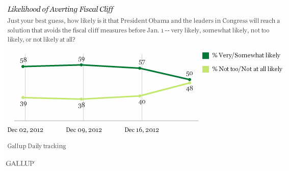 Avoiding_the_Fiscal_Cliff.png