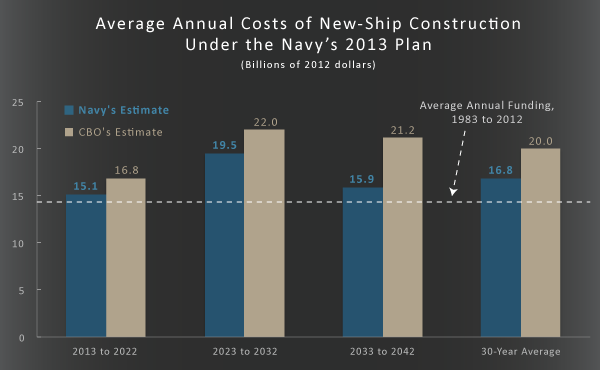 CBO_Ship_Building.png