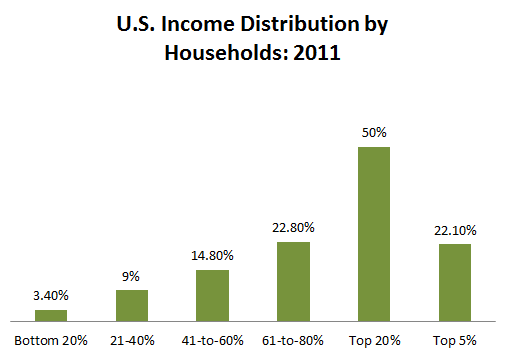 Census_Income_Distribution.PNG