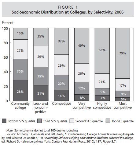 Century_Colleges_Socioeconomic_Makeup.JPG