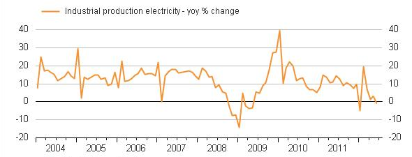 ChinaElectricity.png