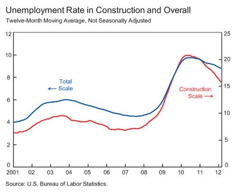 Construction_Workers.png